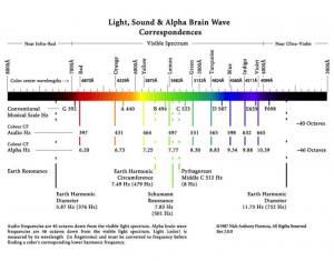 Ligh_sound_brainwaves